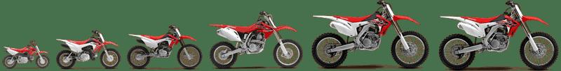 honda motocross motorrad kaufen neu oder gebraucht. Black Bedroom Furniture Sets. Home Design Ideas